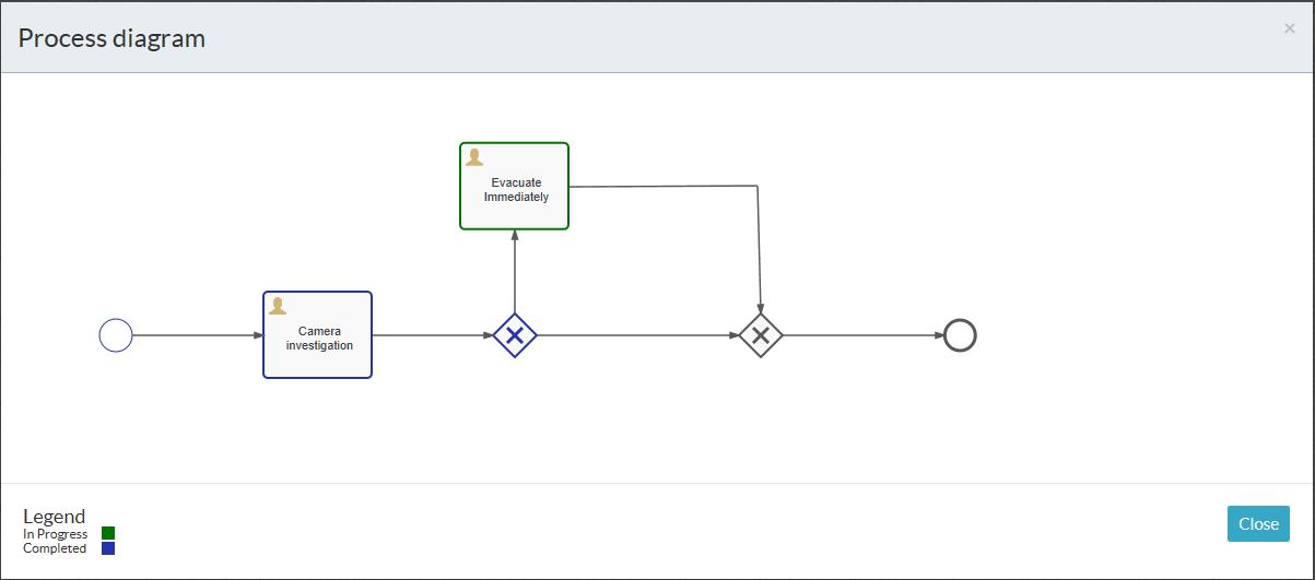 Smart Client Workspace - Workflow tab - Process Diagram